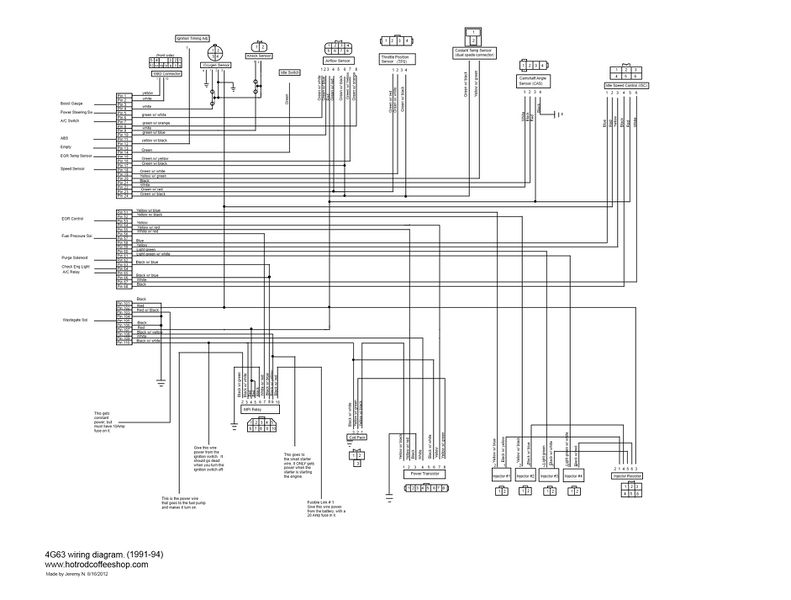File 1991 To 94 4g63 Engine Swap Wiring Diagram Jpg