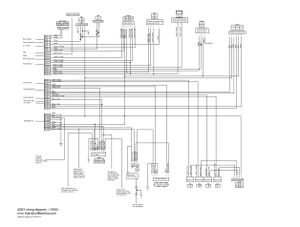 wiring diagram ford laser 1990 how to wire a 4g63 engine hotrodwiki  how to wire a 4g63 engine hotrodwiki